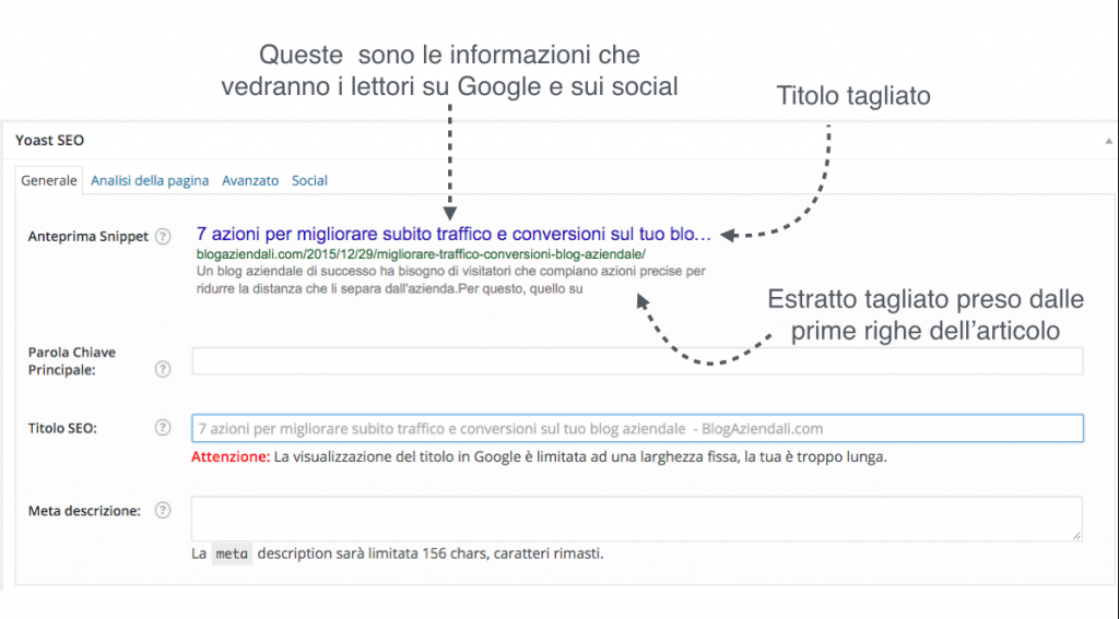 meta description blog non personalizzata